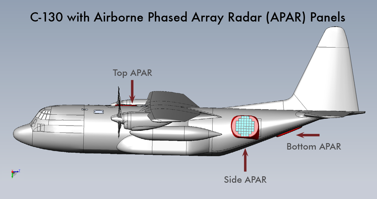 Airborne Phased Array Radar  Apar